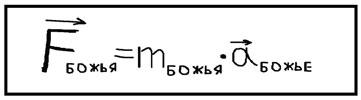 формула Божьей силы